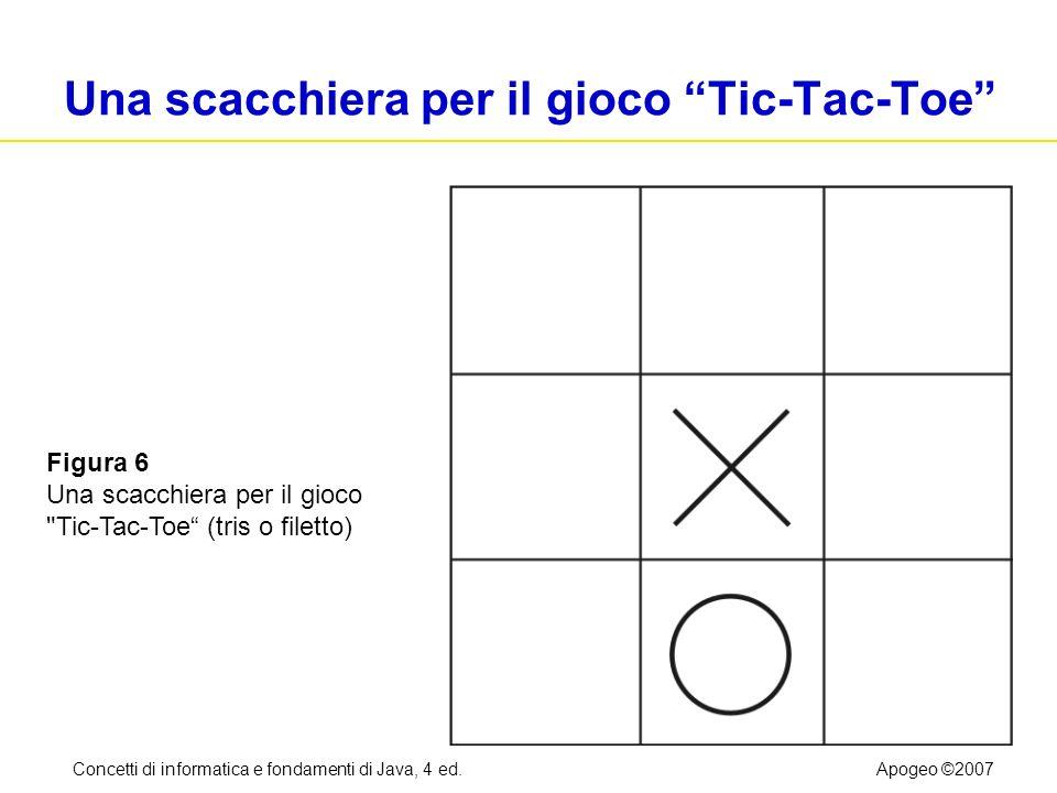 Concetti di informatica e fondamenti di Java, 4 ed.Apogeo ©2007 Una scacchiera per il gioco Tic-Tac-Toe Figura 6 Una scacchiera per il gioco