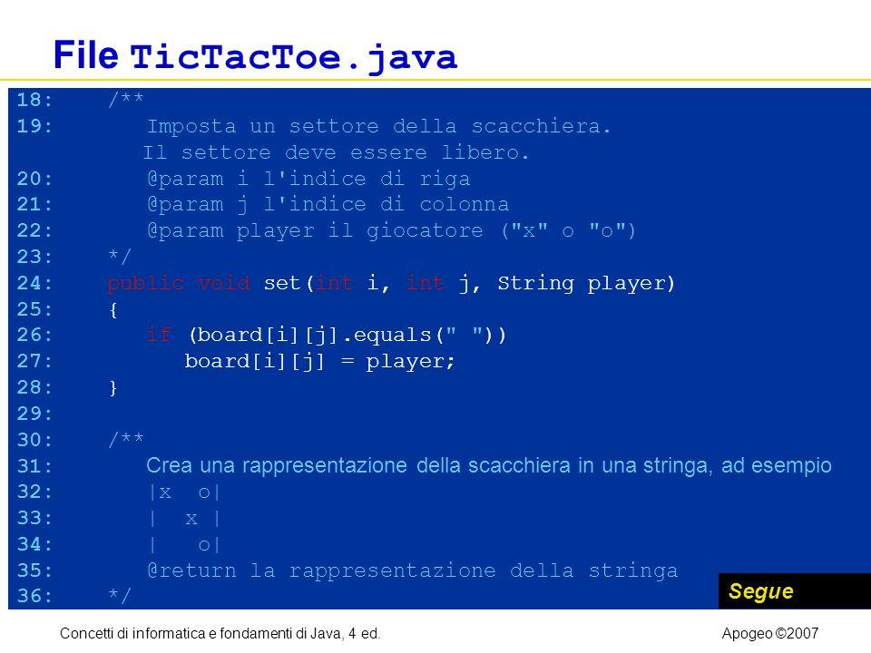 Concetti di informatica e fondamenti di Java, 4 ed.Apogeo ©2007 File TicTacToe.java 18: /** 19: Imposta un settore della scacchiera. Il settore deve e