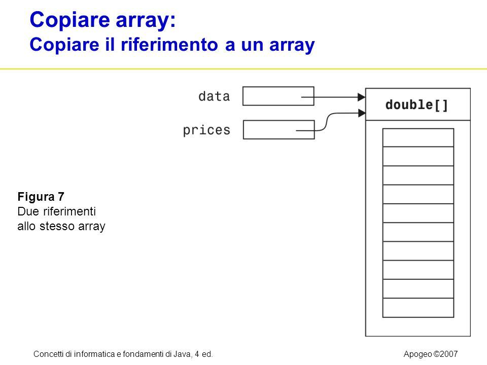Concetti di informatica e fondamenti di Java, 4 ed.Apogeo ©2007 Copiare array: Copiare il riferimento a un array Figura 7 Due riferimenti allo stesso