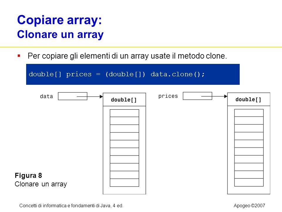 Concetti di informatica e fondamenti di Java, 4 ed.Apogeo ©2007 Copiare array: Clonare un array Per copiare gli elementi di un array usate il metodo c