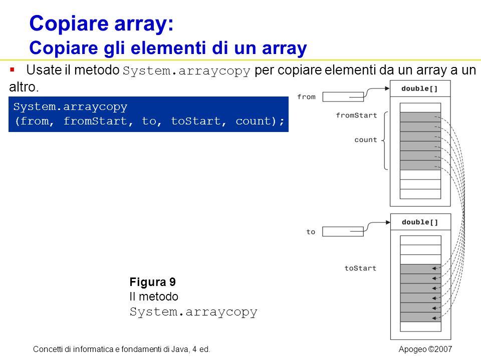 Concetti di informatica e fondamenti di Java, 4 ed.Apogeo ©2007 Copiare array: Copiare gli elementi di un array Usate il metodo System.arraycopy per c