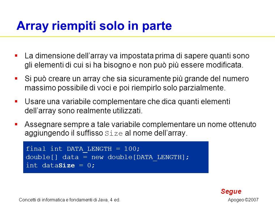 Concetti di informatica e fondamenti di Java, 4 ed.Apogeo ©2007 Array riempiti solo in parte La dimensione dellarray va impostata prima di sapere quan
