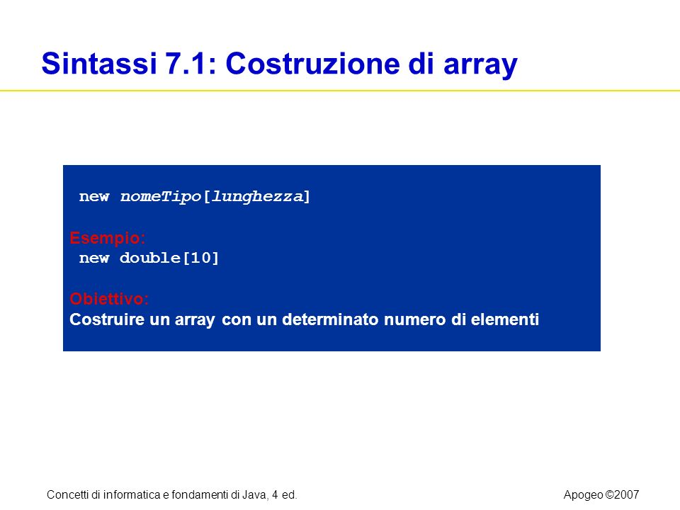 Concetti di informatica e fondamenti di Java, 4 ed.Apogeo ©2007 Sintassi 7.2: Accesso a elementi di array riferimentoAdArray[indice] Esempio: data[2] Obiettivo: Accedere a un elemento di un array