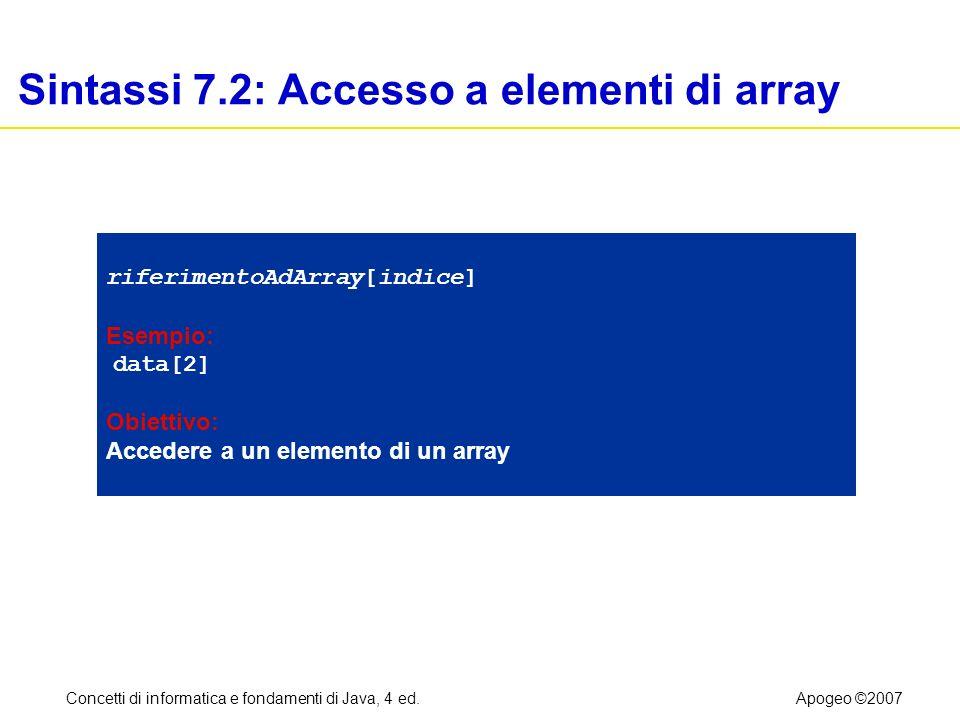 Concetti di informatica e fondamenti di Java, 4 ed.Apogeo ©2007 File BankTester.java 16: 17: int accountNumber = 1015; 18: BankAccount a = firstBankOfJava.find(accountNumber); 19: if (a == null) 20: System.out.println( No matching account ); 21: else 22: System.out.println( Balance of matching account: 23: + a.getBalance()); 24: System.out.println( Expected: 10000 ); 25: BankAccount max = firstBankOfJava.getMaximum(); 26: System.out.println( Account with largest balance: 27: + max.getAccountNumber()); 28: System.out.println( Expected: 1001 ); 29: } 30: } Segue
