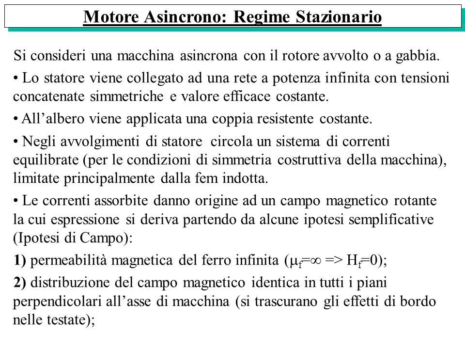 Si consideri una macchina asincrona con il rotore avvolto o a gabbia. Lo statore viene collegato ad una rete a potenza infinita con tensioni concatena