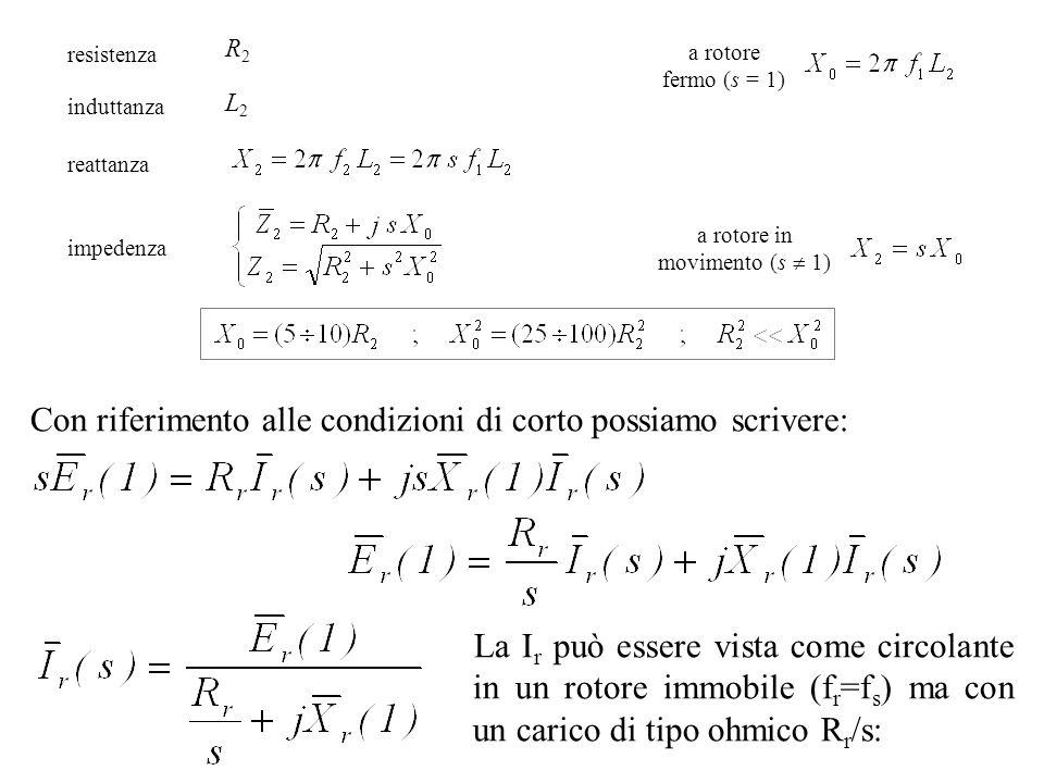 impedenza reattanza L2L2 induttanza R2R2 resistenza a rotore fermo (s = 1) a rotore in movimento (s 1) Con riferimento alle condizioni di corto possia