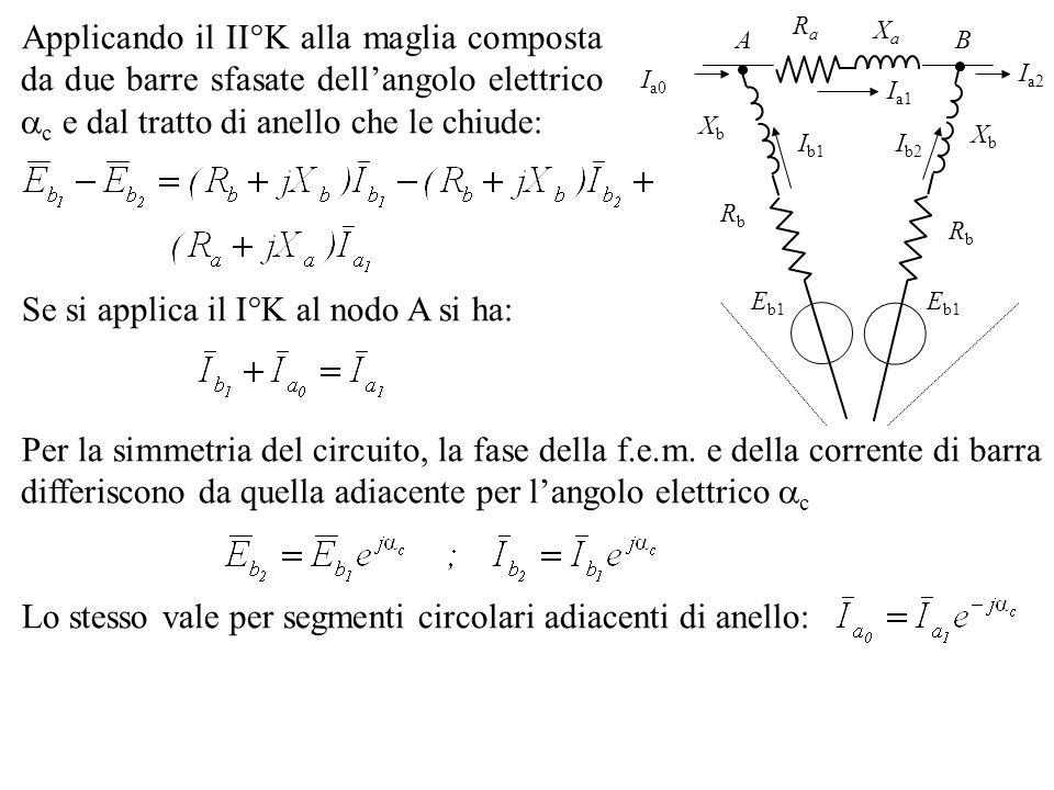 Per la simmetria del circuito, la fase della f.e.m. e della corrente di barra differiscono da quella adiacente per langolo elettrico c Applicando il I