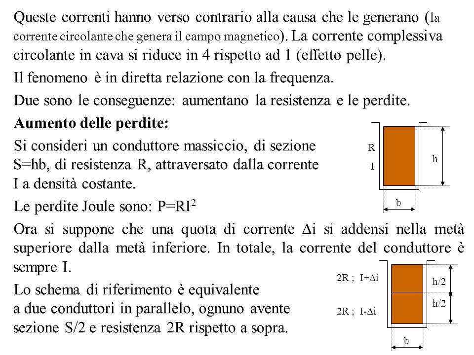 Queste correnti hanno verso contrario alla causa che le generano ( la corrente circolante che genera il campo magnetico ). La corrente complessiva cir