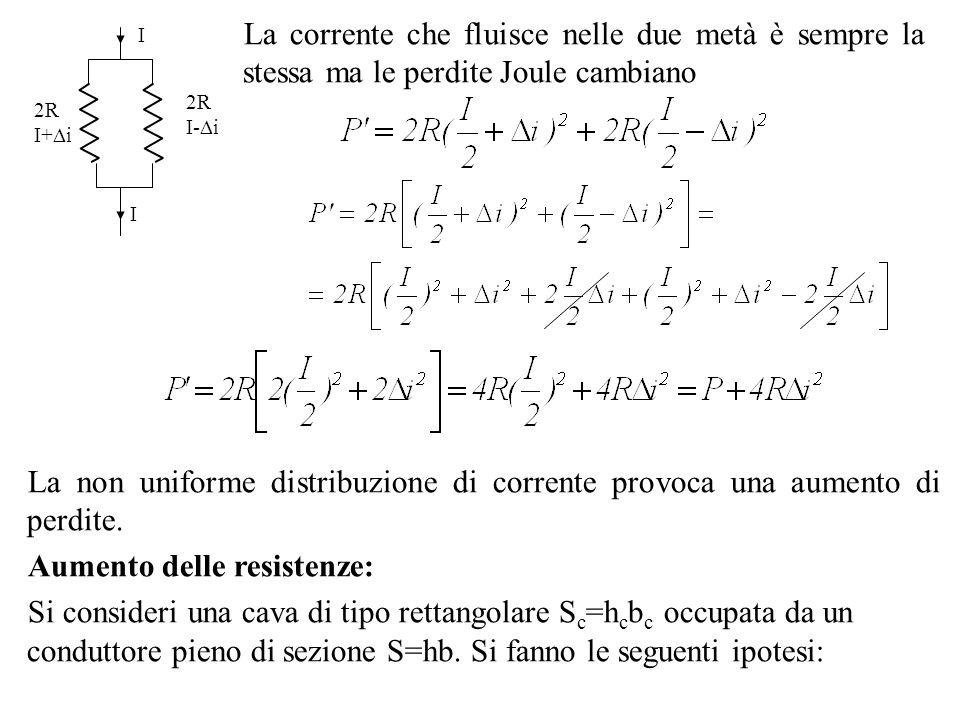 La corrente che fluisce nelle due metà è sempre la stessa ma le perdite Joule cambiano 2R I+ i 2R I- i I I La non uniforme distribuzione di corrente p