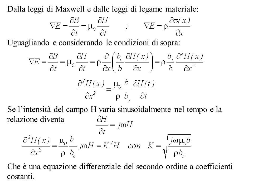 Dalla leggi di Maxwell e dalle leggi di legame materiale: Uguagliando e considerando le condizioni di sopra: Se lintensità del campo H varia sinusoida