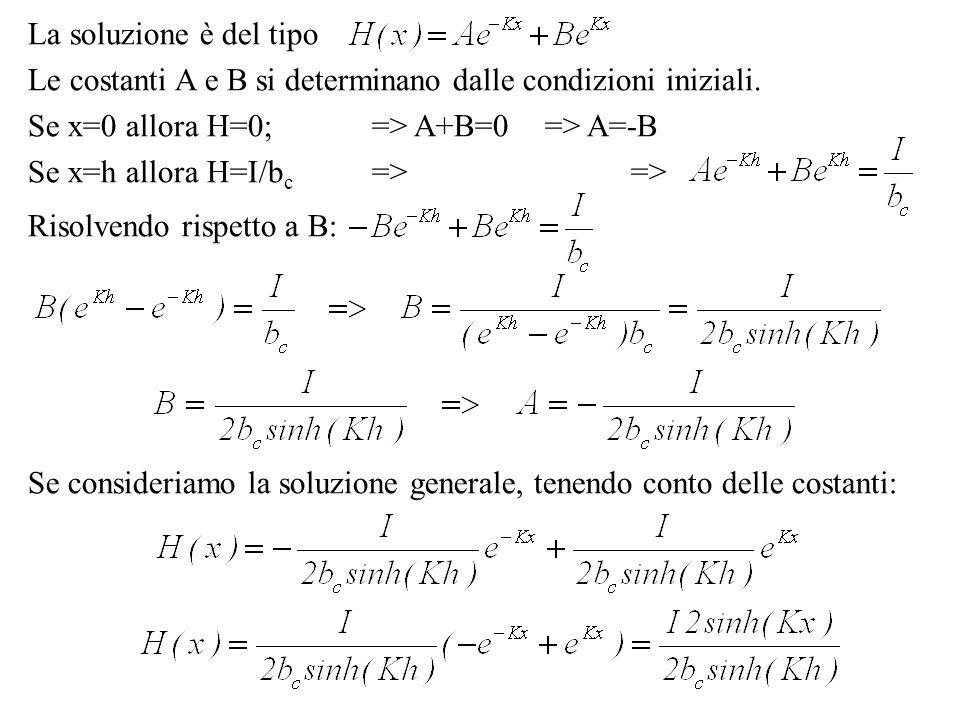 La soluzione è del tipo Le costanti A e B si determinano dalle condizioni iniziali. Se x=0 allora H=0;=> A+B=0=> A=-B Se x=h allora H=I/b c =>=> Risol