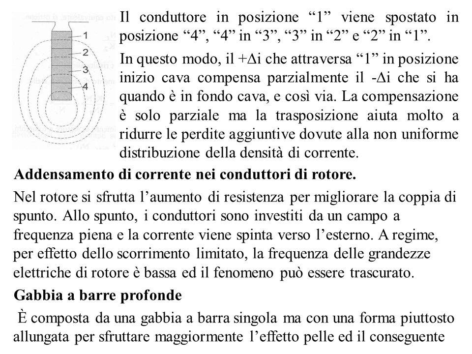 Il conduttore in posizione 1 viene spostato in posizione 4, 4 in 3, 3 in 2 e 2 in 1. In questo modo, il + i che attraversa 1 in posizione inizio cava