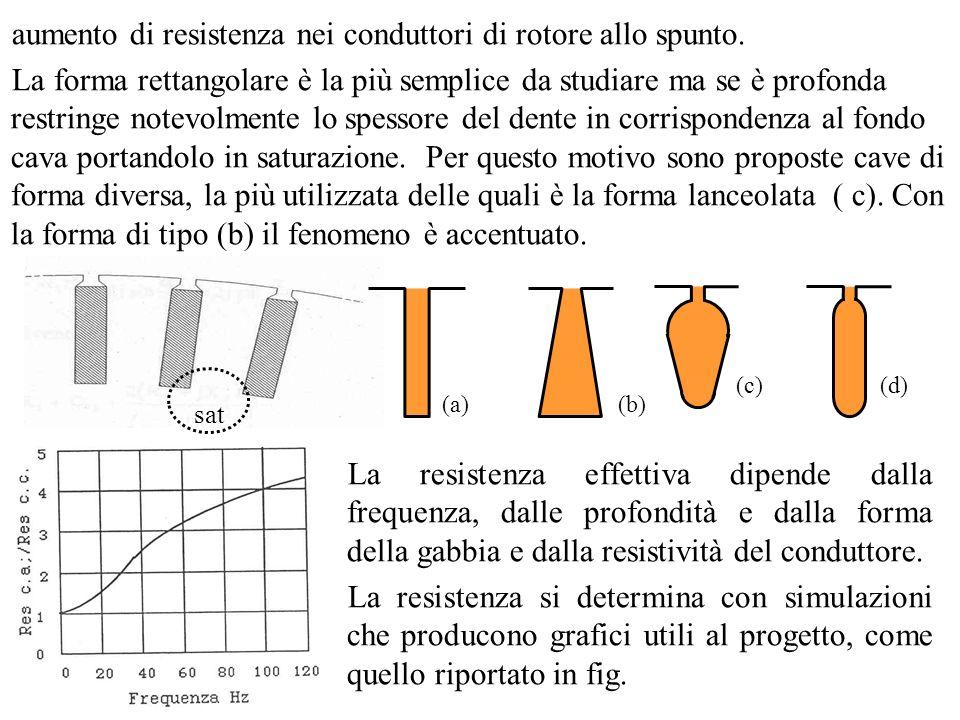 aumento di resistenza nei conduttori di rotore allo spunto. La forma rettangolare è la più semplice da studiare ma se è profonda restringe notevolment