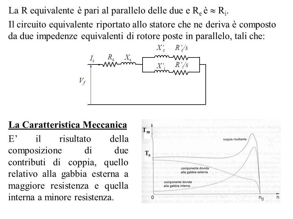 La R equivalente è pari al parallelo delle due e R e è R i. Il circuito equivalente riportato allo statore che ne deriva è composto da due impedenze e