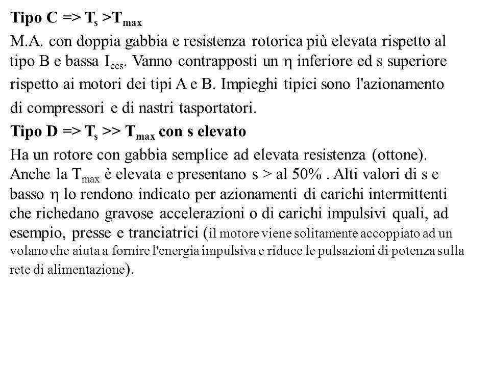 Tipo C => T s >T max M.A. con doppia gabbia e resistenza rotorica più elevata rispetto al tipo B e bassa I ccs. Vanno contrapposti un inferiore ed s s