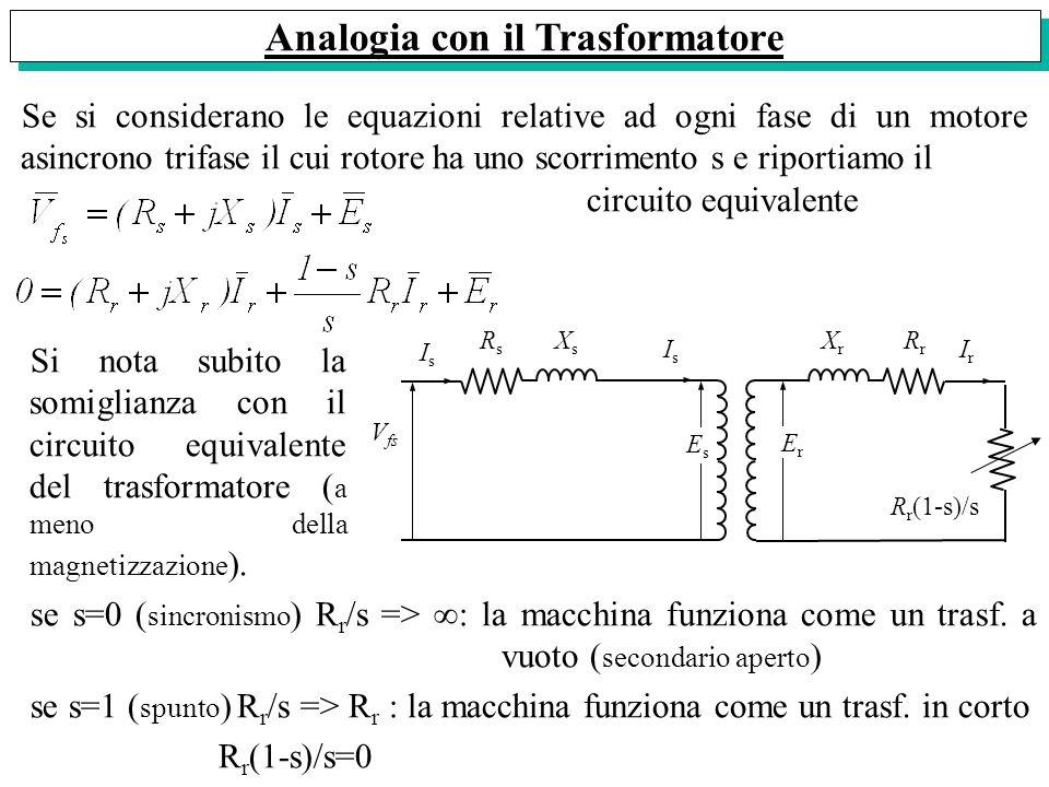 Analogia con il Trasformatore Se si considerano le equazioni relative ad ogni fase di un motore asincrono trifase il cui rotore ha uno scorrimento s e