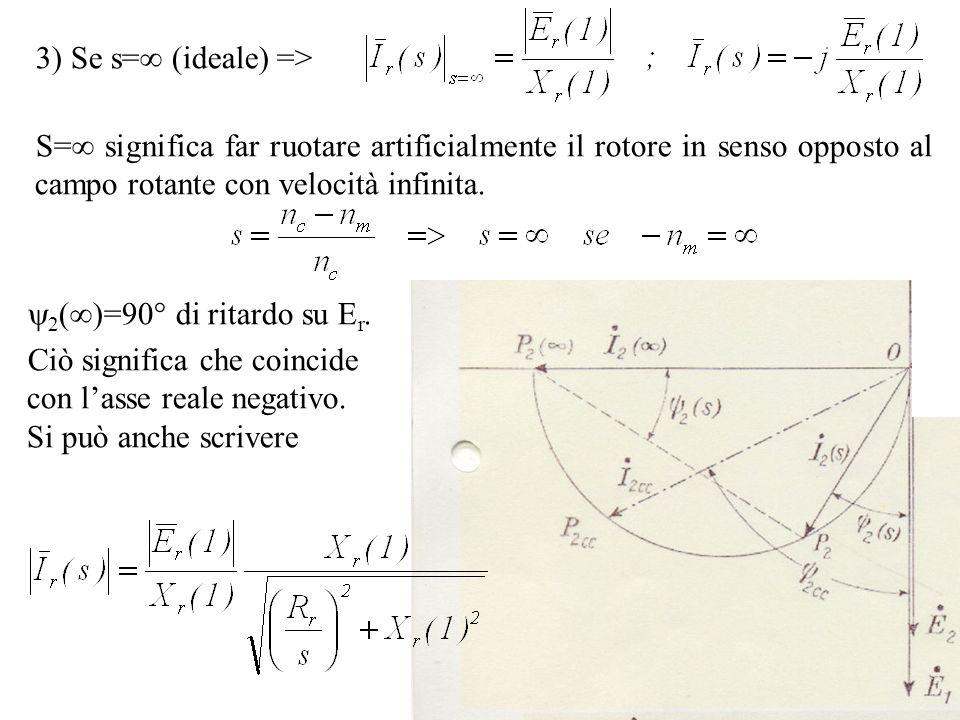 S= significa far ruotare artificialmente il rotore in senso opposto al campo rotante con velocità infinita. 3) Se s= (ideale) => 2 ( )=90° di ritardo