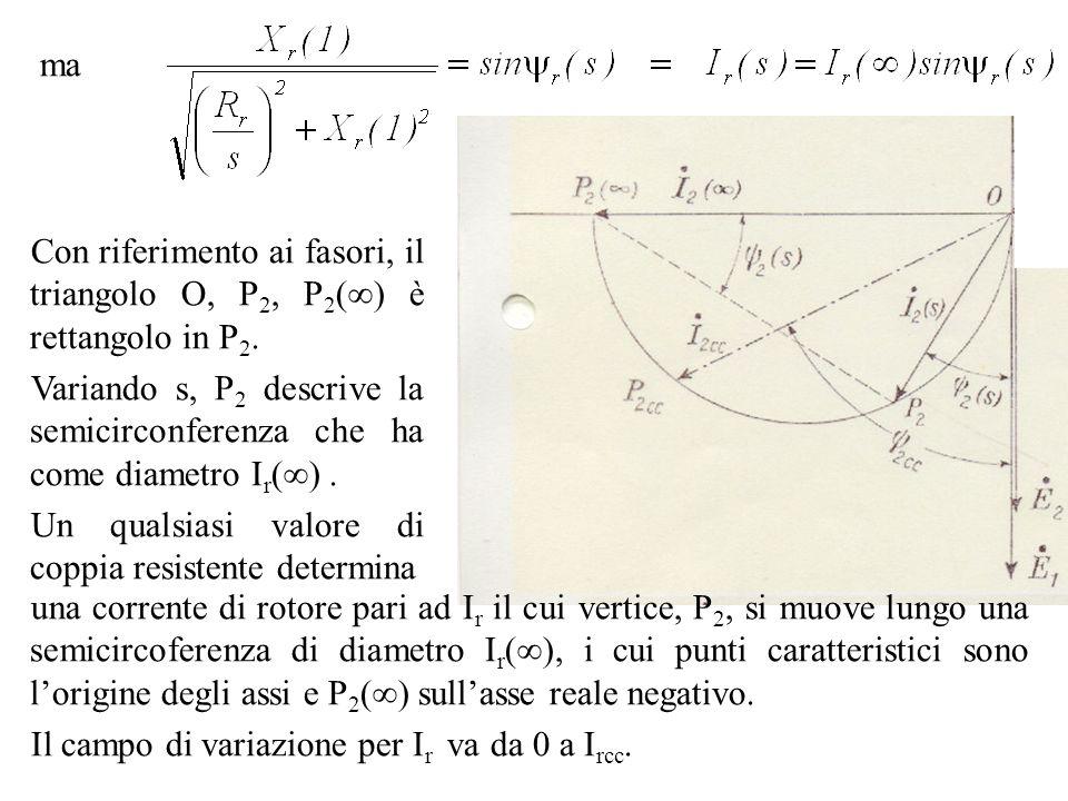 ma Con riferimento ai fasori, il triangolo O, P 2, P 2 ( ) è rettangolo in P 2. Variando s, P 2 descrive la semicirconferenza che ha come diametro I r