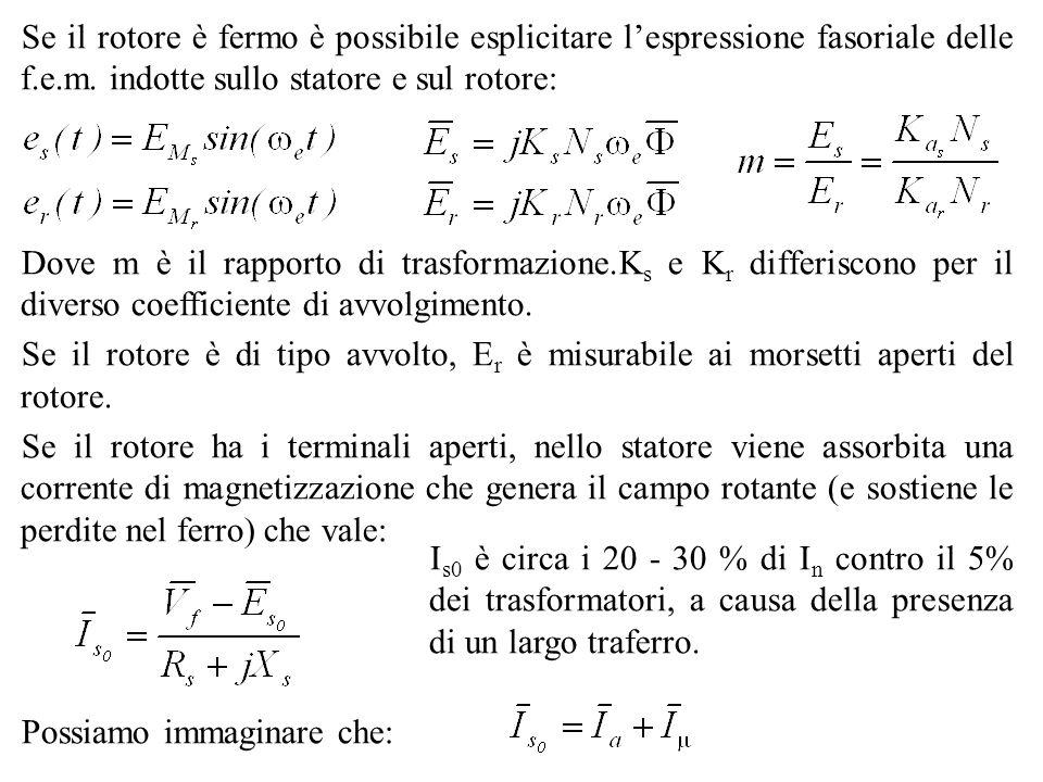 Se il rotore è fermo è possibile esplicitare lespressione fasoriale delle f.e.m. indotte sullo statore e sul rotore: Dove m è il rapporto di trasforma