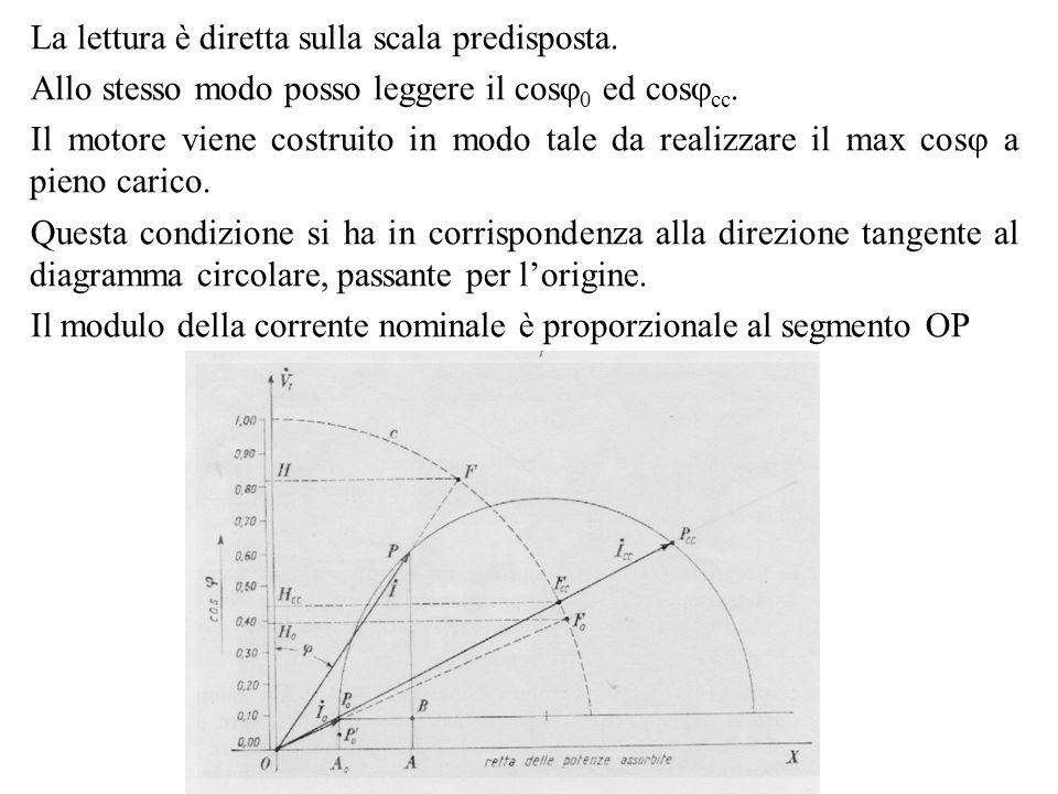 La lettura è diretta sulla scala predisposta. Allo stesso modo posso leggere il cos 0 ed cos cc. Il motore viene costruito in modo tale da realizzare