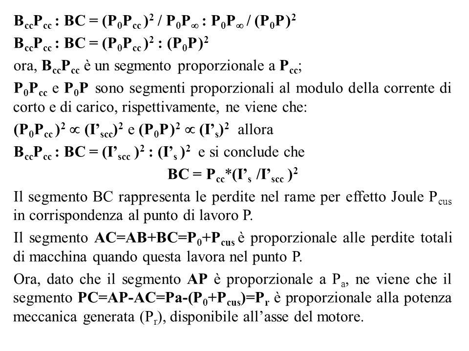 B cc P cc : BC = (P 0 P cc ) 2 / P 0 P : P 0 P / (P 0 P ) 2 B cc P cc : BC = (P 0 P cc ) 2 : (P 0 P ) 2 ora, B cc P cc è un segmento proporzionale a P
