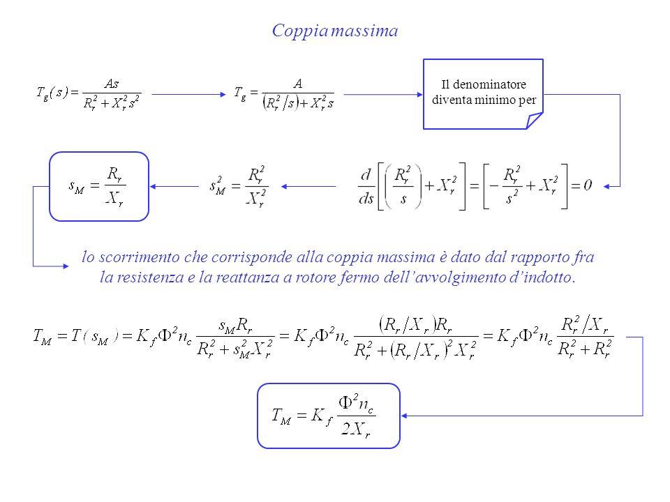 Il denominatore diventa minimo per lo scorrimento che corrisponde alla coppia massima è dato dal rapporto fra la resistenza e la reattanza a rotore fe