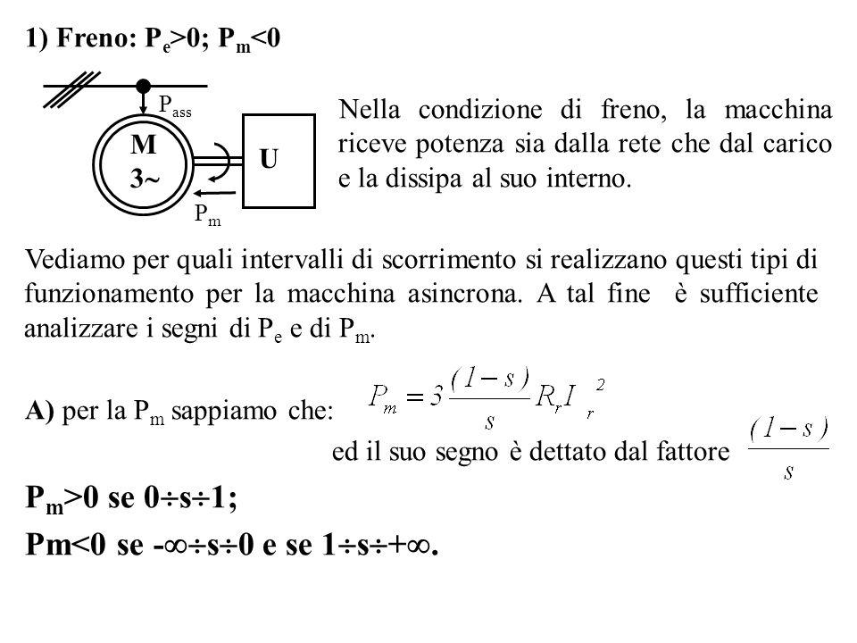 1) Freno: P e >0; P m <0 U M 3 P ass PmPm Nella condizione di freno, la macchina riceve potenza sia dalla rete che dal carico e la dissipa al suo inte