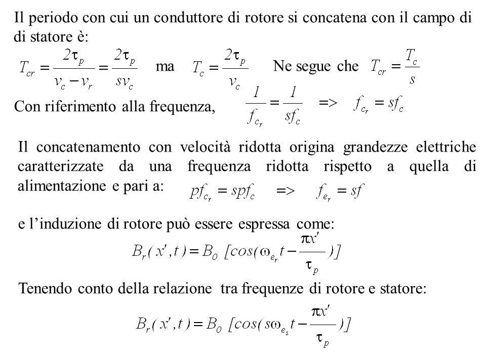 Il periodo con cui un conduttore di rotore si concatena con il campo di di statore è: maNe segue che Con riferimento alla frequenza, Il concatenamento