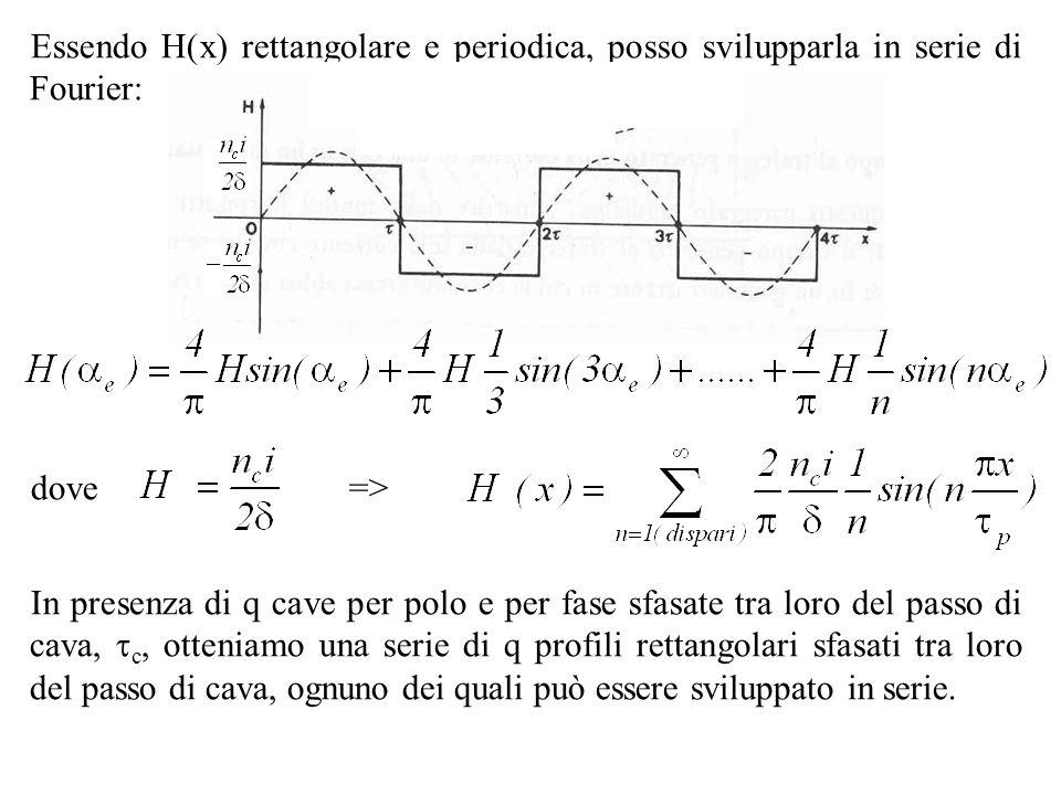 Essendo H(x) rettangolare e periodica, posso svilupparla in serie di Fourier: dove=> In presenza di q cave per polo e per fase sfasate tra loro del pa