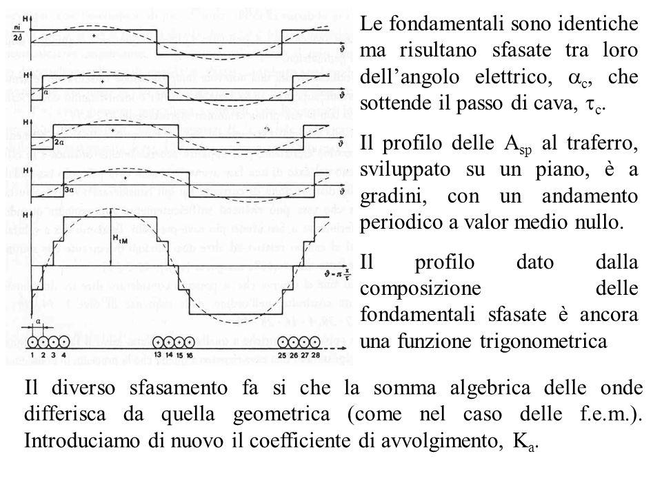 Le fondamentali sono identiche ma risultano sfasate tra loro dellangolo elettrico, c, che sottende il passo di cava, c. Il profilo delle A sp al trafe