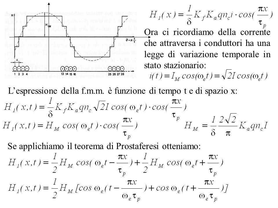 Ora ci ricordiamo della corrente che attraversa i conduttori ha una legge di variazione temporale in stato stazionario: Lespressione della f.m.m. è fu