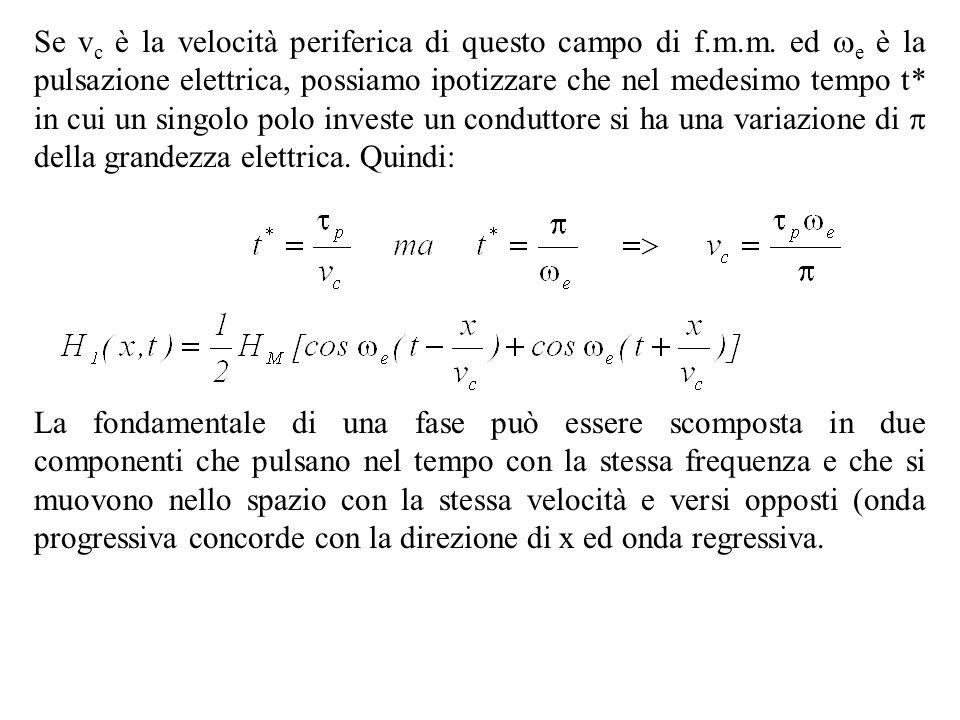 La fondamentale di una fase può essere scomposta in due componenti che pulsano nel tempo con la stessa frequenza e che si muovono nello spazio con la