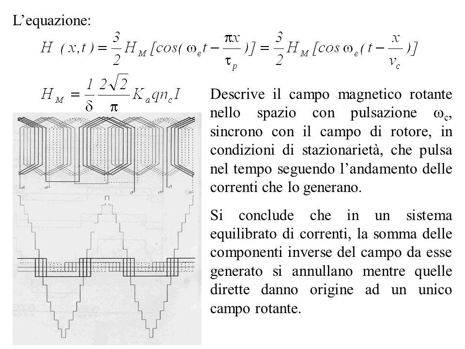 Lequazione: Descrive il campo magnetico rotante nello spazio con pulsazione c, sincrono con il campo di rotore, in condizioni di stazionarietà, che pu