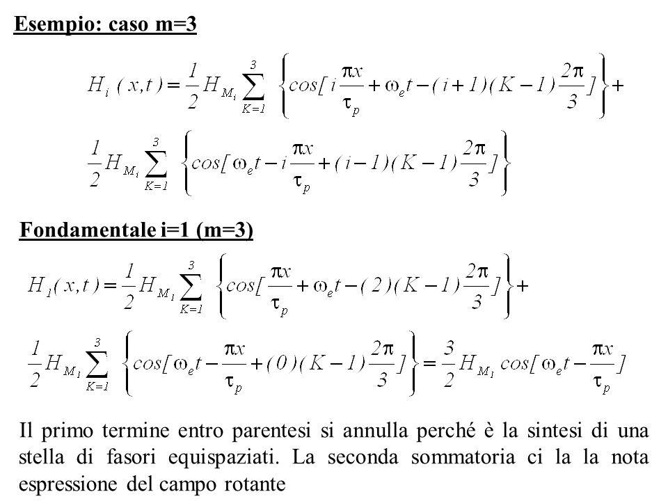 Esempio: caso m=3 Fondamentale i=1 (m=3) Il primo termine entro parentesi si annulla perché è la sintesi di una stella di fasori equispaziati. La seco