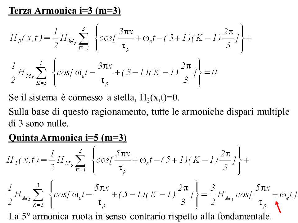 Se il sistema è connesso a stella, H 3 (x,t)=0. Sulla base di questo ragionamento, tutte le armoniche dispari multiple di 3 sono nulle. Quinta Armonic