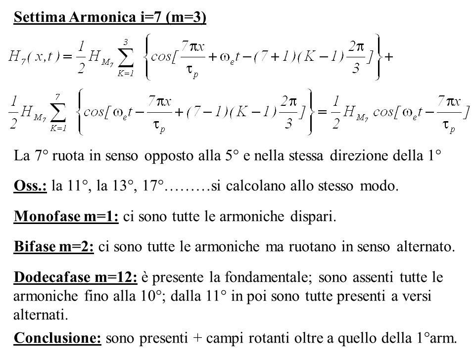 La 7° ruota in senso opposto alla 5° e nella stessa direzione della 1° Oss.: la 11°, la 13°, 17°………si calcolano allo stesso modo. Monofase m=1: ci son