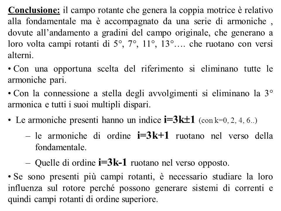 Conclusione: il campo rotante che genera la coppia motrice è relativo alla fondamentale ma è accompagnato da una serie di armoniche, dovute allandamen