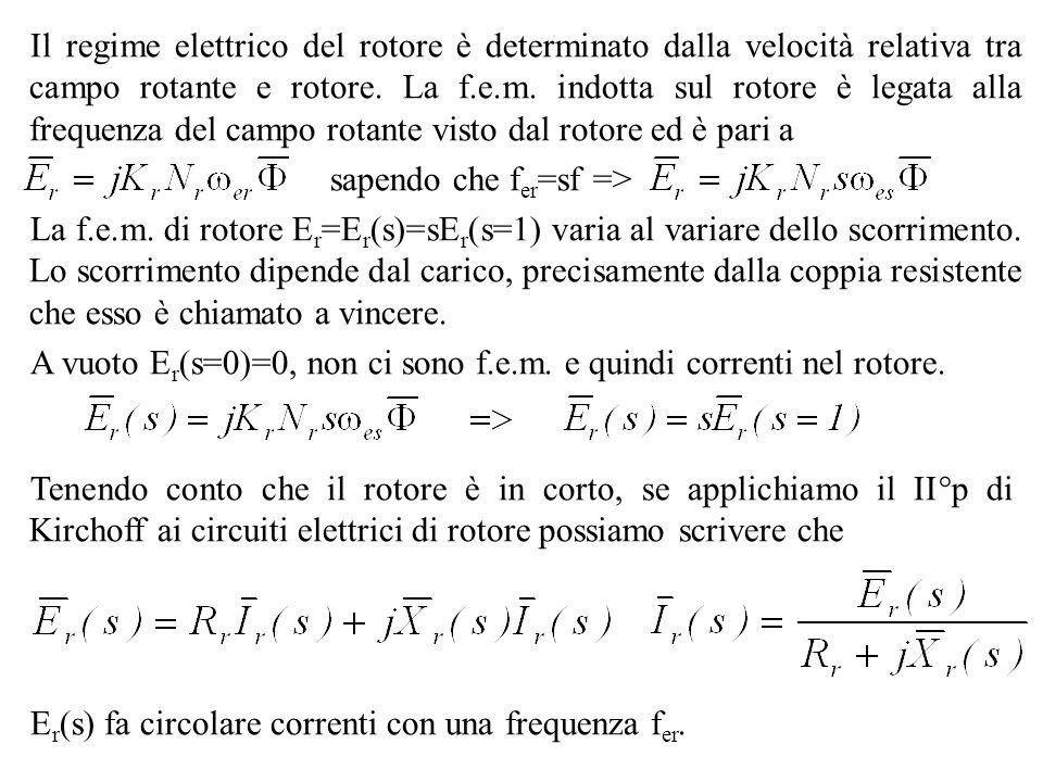 Il regime elettrico del rotore è determinato dalla velocità relativa tra campo rotante e rotore. La f.e.m. indotta sul rotore è legata alla frequenza