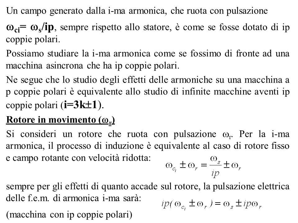 Un campo generato dalla i-ma armonica, che ruota con pulsazione ci = s /ip, sempre rispetto allo statore, è come se fosse dotato di ip coppie polari.