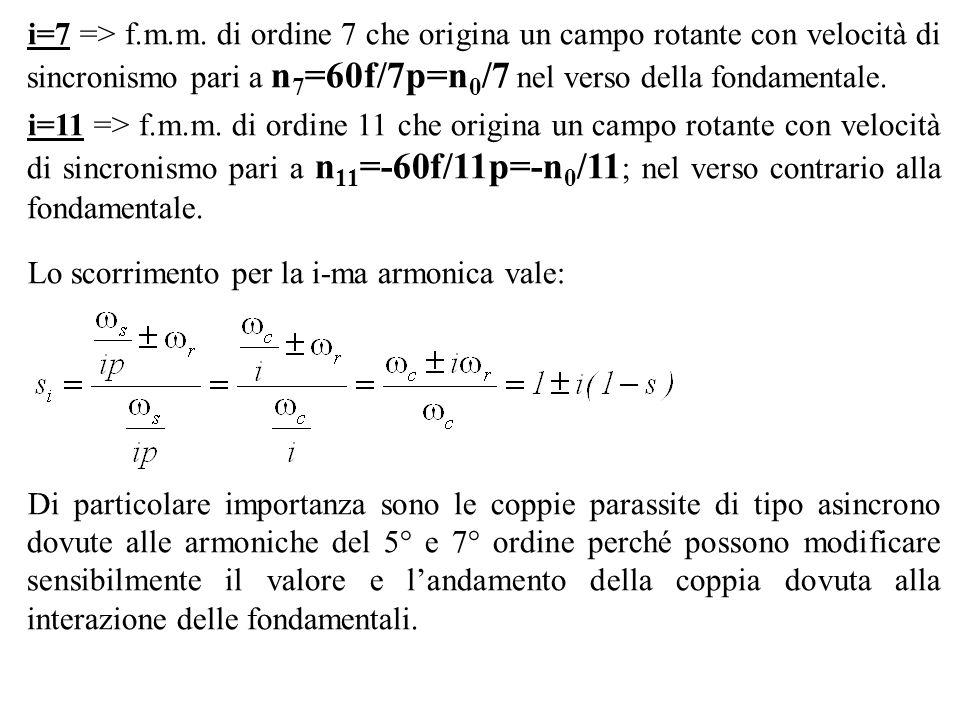 i=7 => f.m.m. di ordine 7 che origina un campo rotante con velocità di sincronismo pari a n 7 =60f/7p=n 0 /7 nel verso della fondamentale. i=11 => f.m