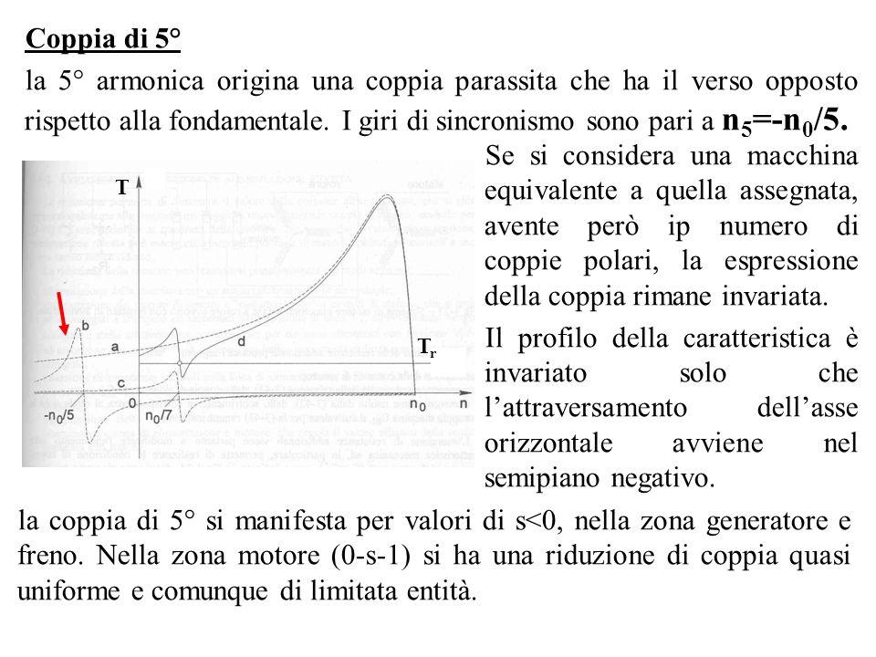 Coppia di 5° la 5° armonica origina una coppia parassita che ha il verso opposto rispetto alla fondamentale. I giri di sincronismo sono pari a n 5 =-n