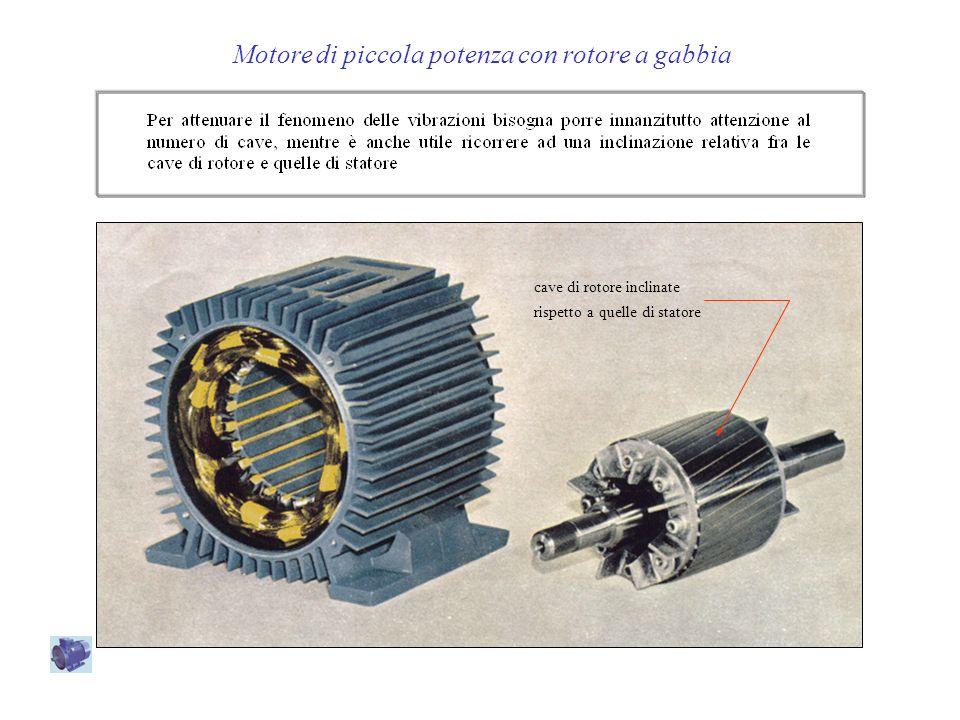 Motore di piccola potenza con rotore a gabbia cave di rotore inclinate rispetto a quelle di statore