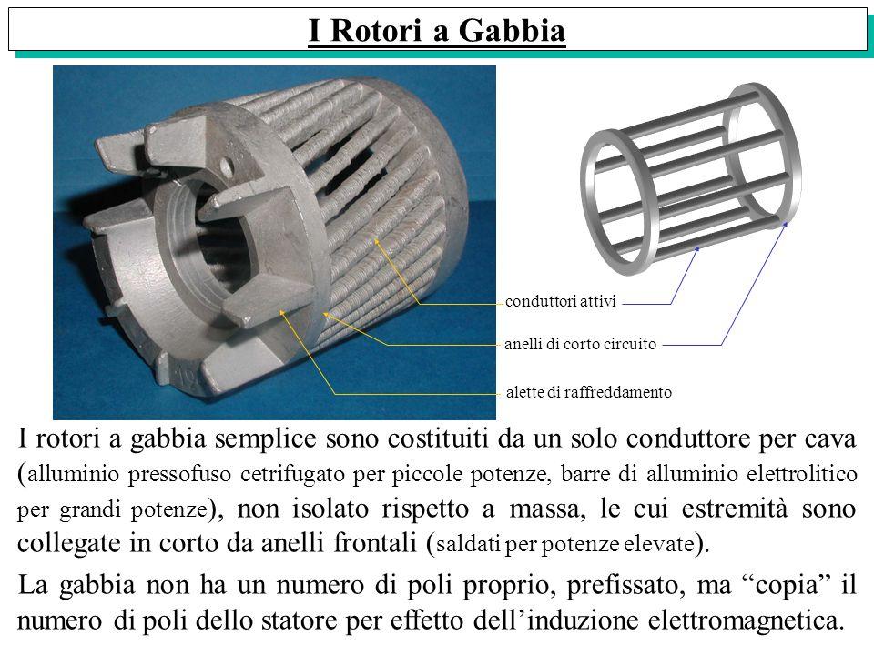 conduttori attivi anelli di corto circuito alette di raffreddamento I Rotori a Gabbia I rotori a gabbia semplice sono costituiti da un solo conduttore