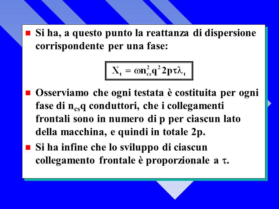 n Si ha, a questo punto la reattanza di dispersione corrispondente per una fase: n Osserviamo che ogni testata è costituita per ogni fase di n cs q conduttori, che i collegamenti frontali sono in numero di p per ciascun lato della macchina, e quindi in totale 2p.