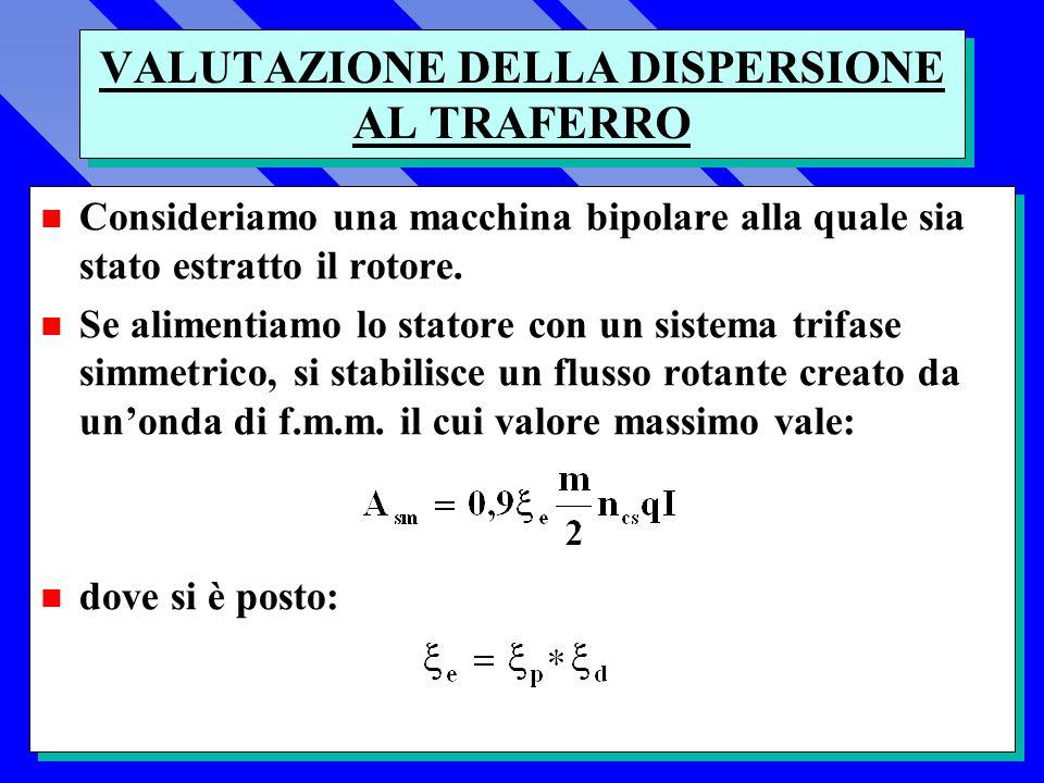 VALUTAZIONE DELLA DISPERSIONE AL TRAFERRO n Consideriamo una macchina bipolare alla quale sia stato estratto il rotore.