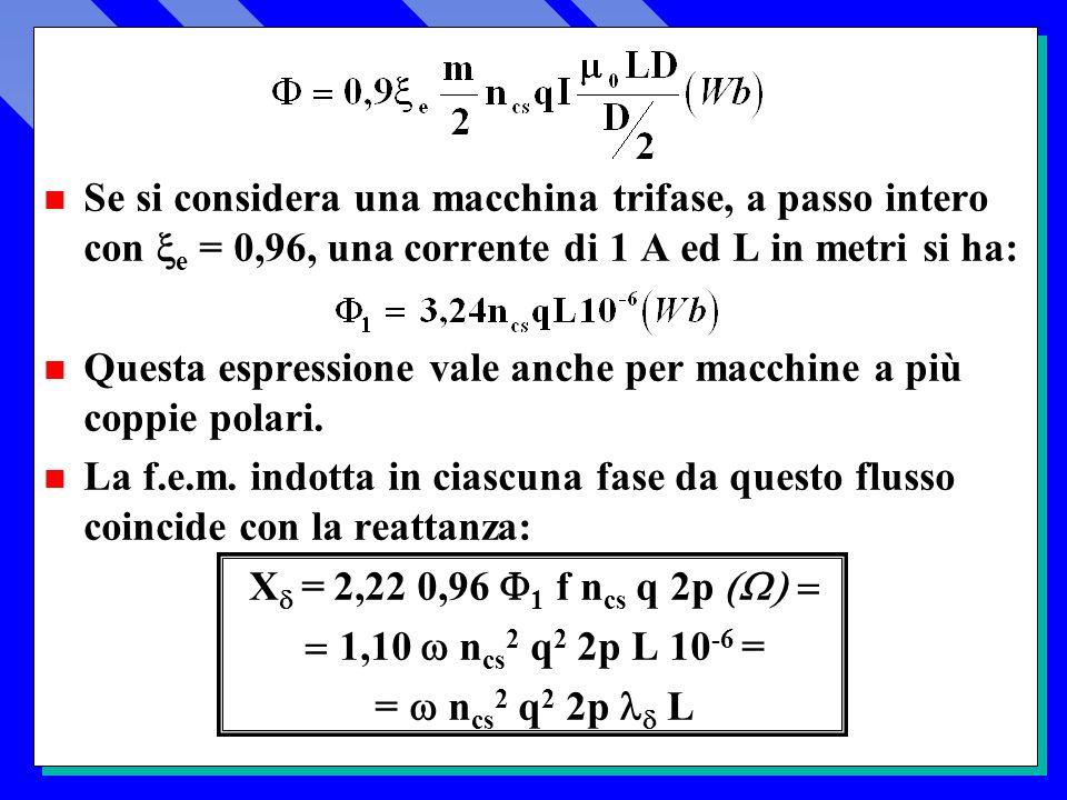 Se si considera una macchina trifase, a passo intero con e = 0,96, una corrente di 1 A ed L in metri si ha: n Questa espressione vale anche per macchine a più coppie polari.