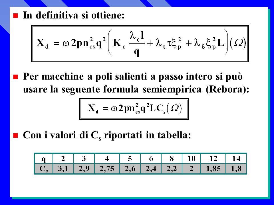 n In definitiva si ottiene: n Per macchine a poli salienti a passo intero si può usare la seguente formula semiempirica (Rebora): n Con i valori di C s riportati in tabella: n In definitiva si ottiene: n Per macchine a poli salienti a passo intero si può usare la seguente formula semiempirica (Rebora): n Con i valori di C s riportati in tabella:
