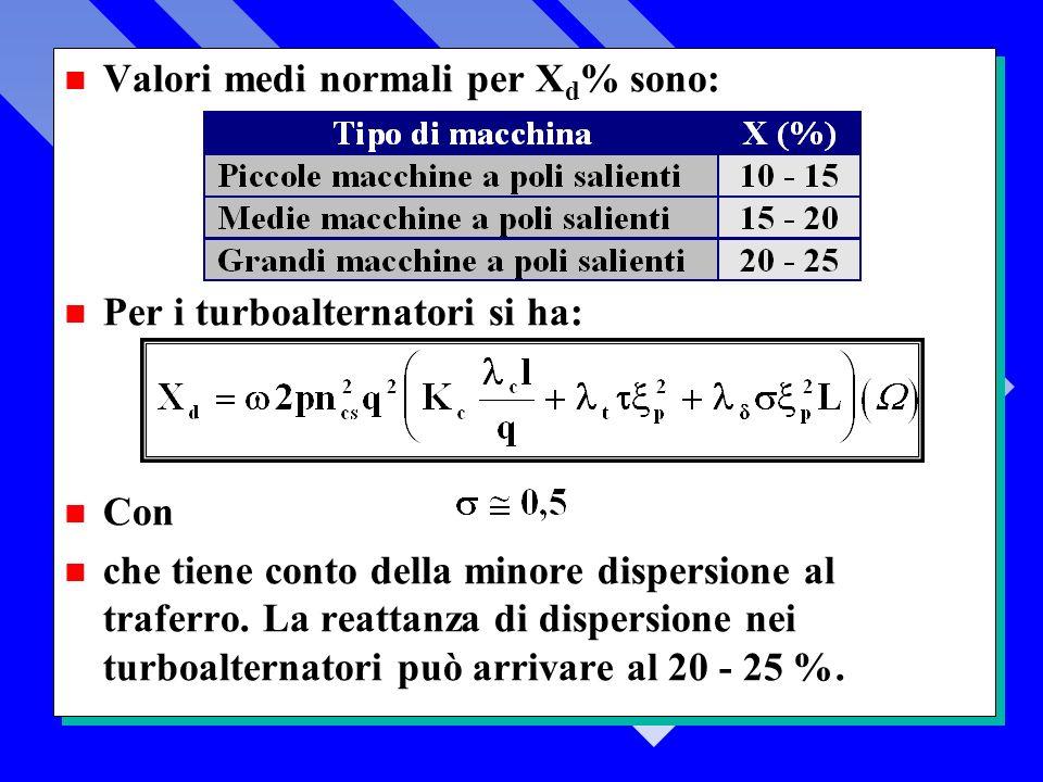 n Valori medi normali per X d % sono: n Per i turboalternatori si ha: n Con n che tiene conto della minore dispersione al traferro.