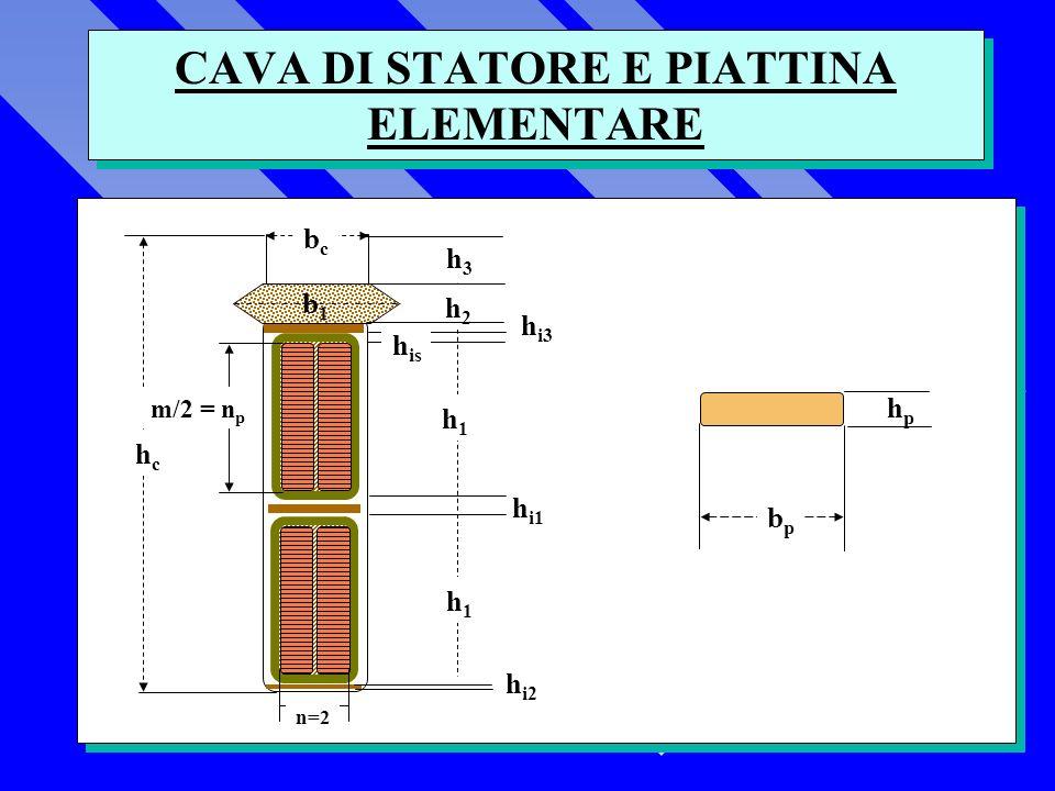 CAVA DI STATORE E PIATTINA ELEMENTARE bcbc b1b1 h1h1 h1h1 h i1 h2h2 h3h3 h is h i3 hchc bpbp hphp h i2 m/2 = n p n=2