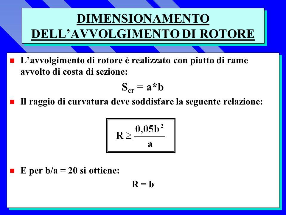 DIMENSIONAMENTO DELLAVVOLGIMENTO DI ROTORE n Lavvolgimento di rotore è realizzato con piatto di rame avvolto di costa di sezione: S cr = a*b n Il raggio di curvatura deve soddisfare la seguente relazione: n E per b/a = 20 si ottiene: R = b n Lavvolgimento di rotore è realizzato con piatto di rame avvolto di costa di sezione: S cr = a*b n Il raggio di curvatura deve soddisfare la seguente relazione: n E per b/a = 20 si ottiene: R = b